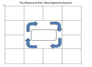 Neurosignature Exercise